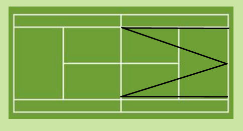 Basic Conditioning Drill For Sprint Speed in Longer Matches | Tenis
